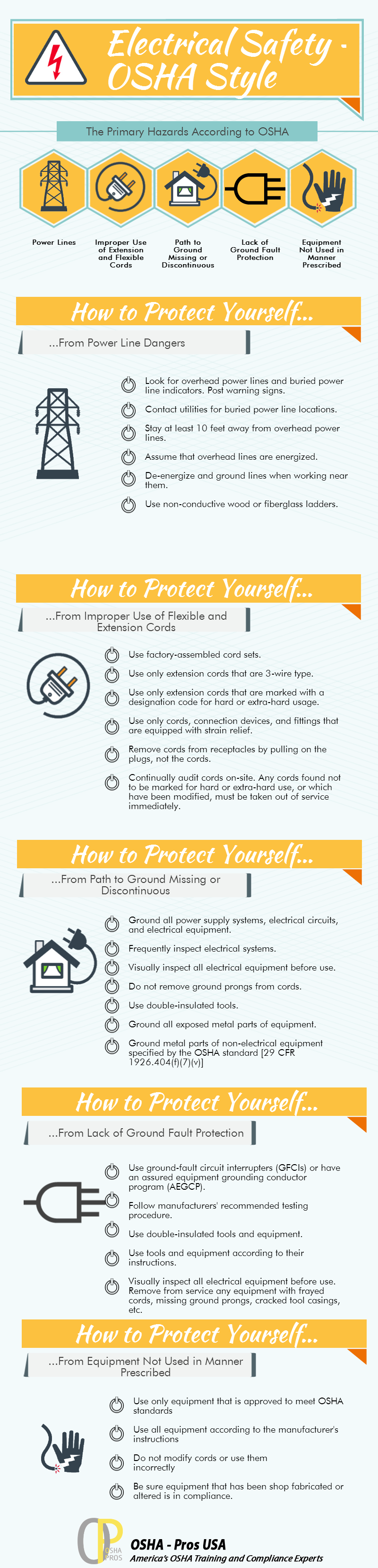 Electrical safety infographic identifying hazards and their preventions.